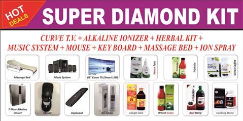 CURVE TV+ALKALINE IZONER+HERBAL ....
